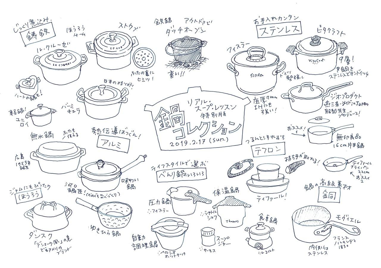 いろいろな鍋を、ジャンル別にイラストにしてみました。ほとんどは私が使ったことのある鍋で、一部「ほしいな…買うぞ…」と思っている鍋が混ざっています。