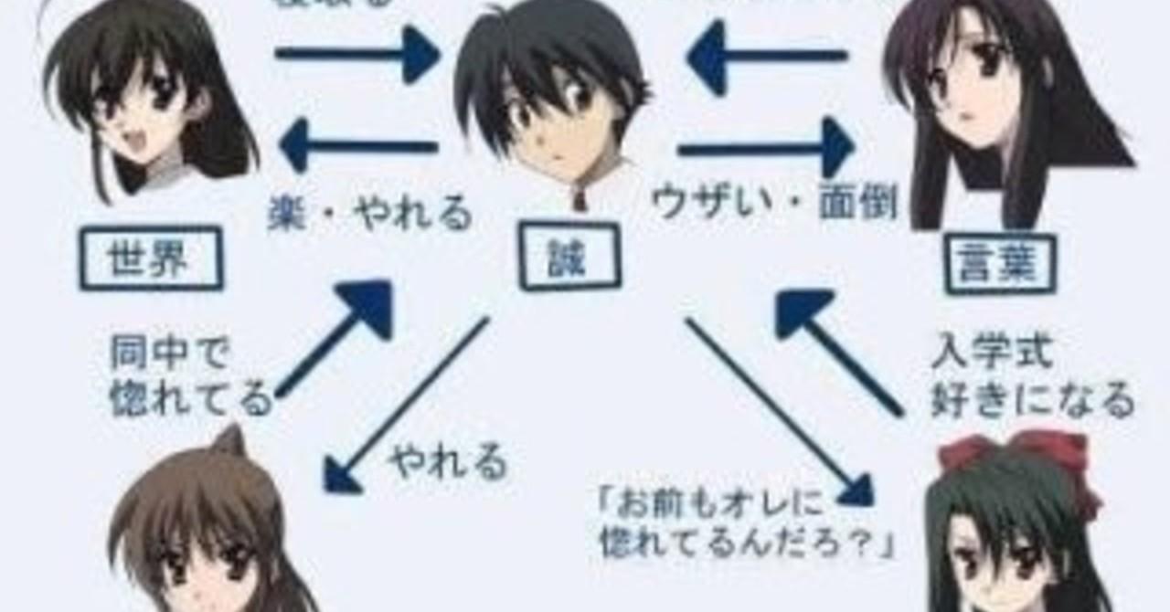 死亡 シーン 誠 伊藤