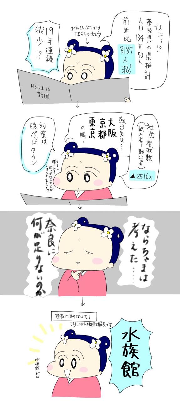 #奈良 #観光 #旅行 #travel #名所 #Japan #Nara #sightseeing #遊び #イラスト #illustration #4コマ漫画 #漫画 #manga #ならちゃま