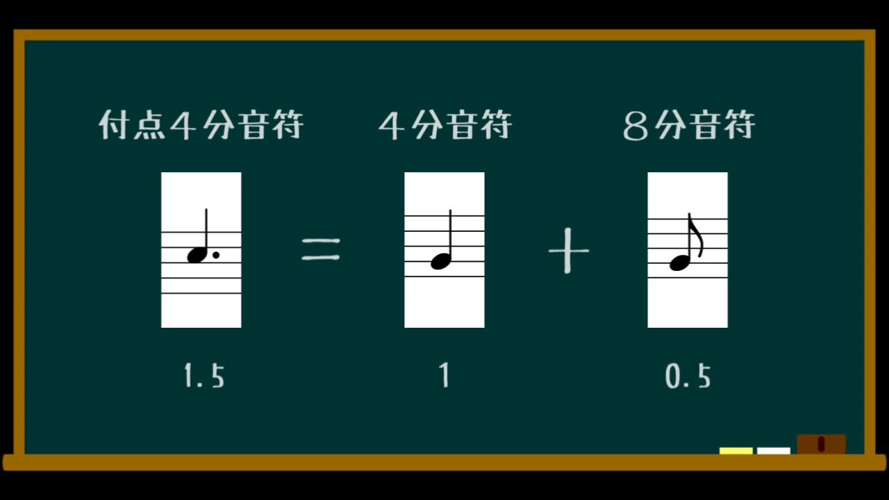 ドラム譜の読み方と書き方③〜付点音符とタイ〜 テキスト版