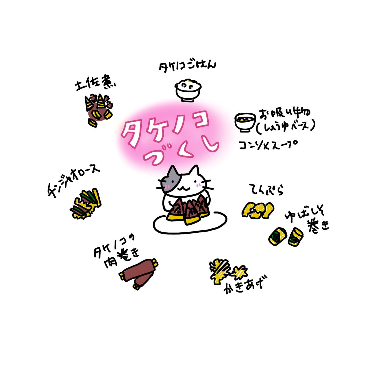 タケノコづくしpuchikananote
