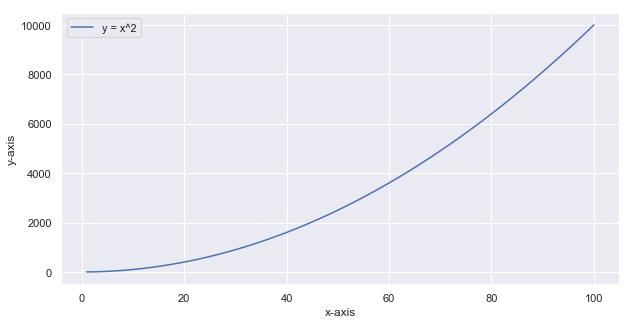 Matplotlib(Seaborn)の基本的な使い方|rotoのーと|note