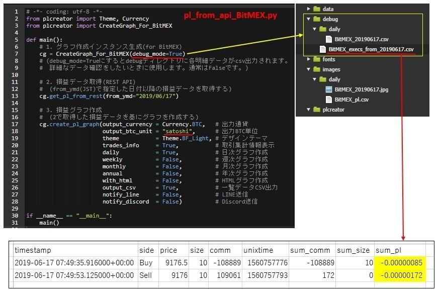 Bitmex Webhook