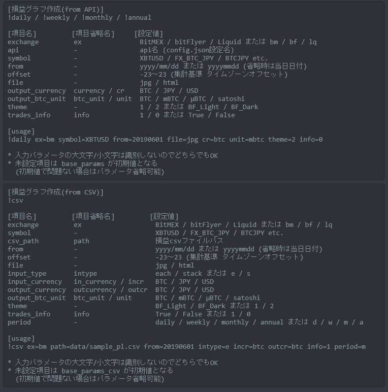 損益グラフ作成ツール「PLCreator v1 3 1」|Nagi|note