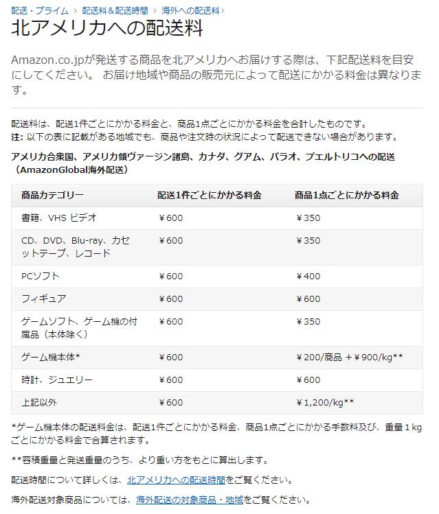 Amazonの商品を北アメリカへ配送したときにかかる配送料