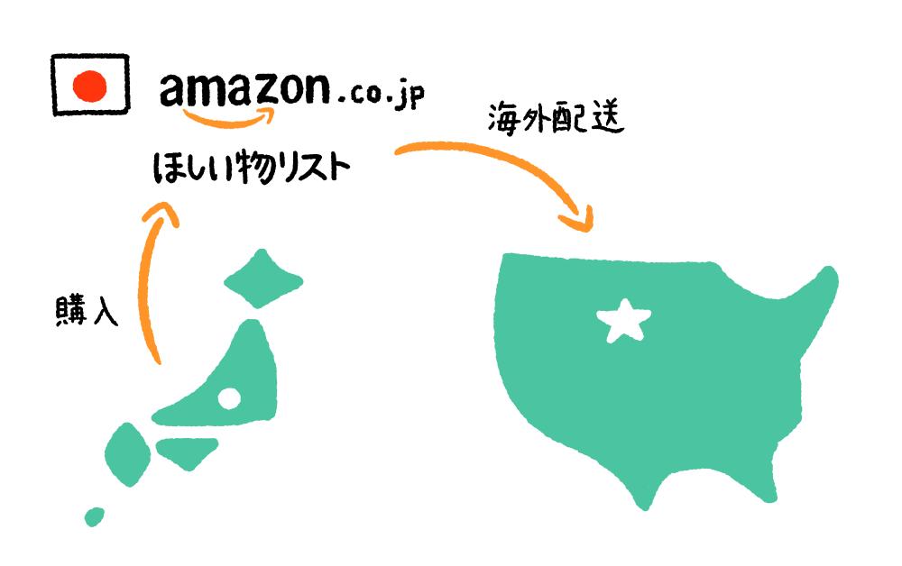 Amazonほしい物リストの配送先をアメリカに設定する