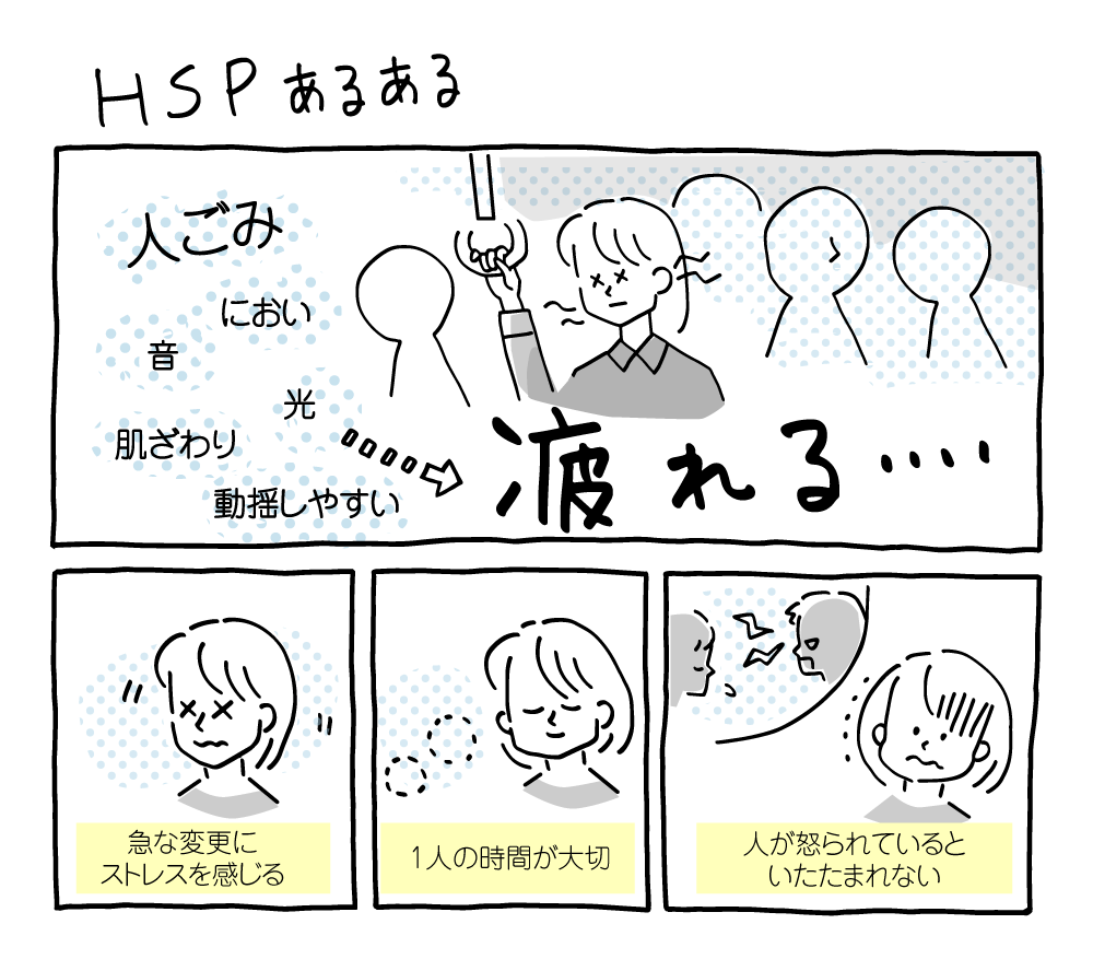 Hsp 診断 テスト Hss 型