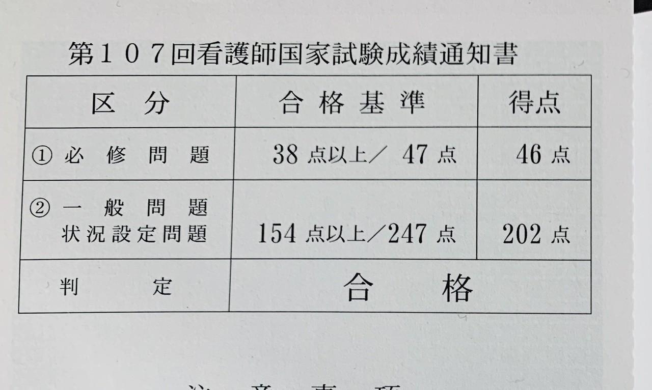 ボーダー 点数 試験 看護 師 国家 ライン