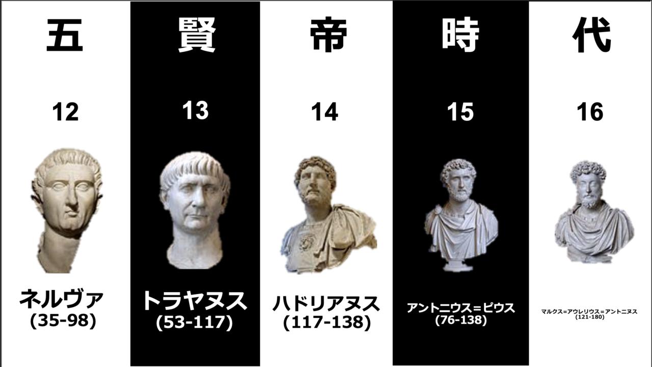 23.五賢帝〜軍人皇帝時代|ニケイ|note