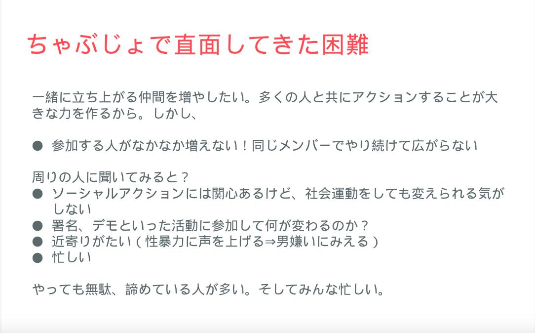 スクリーンショット 2019-08-27 12.23.01