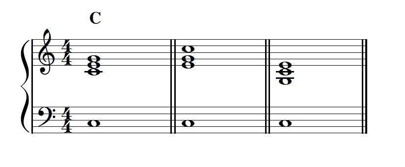 転回形3和音