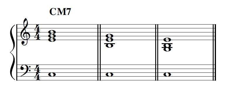 転回形4和音