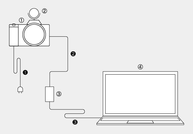 ビデオ カメラ パソコン 接続
