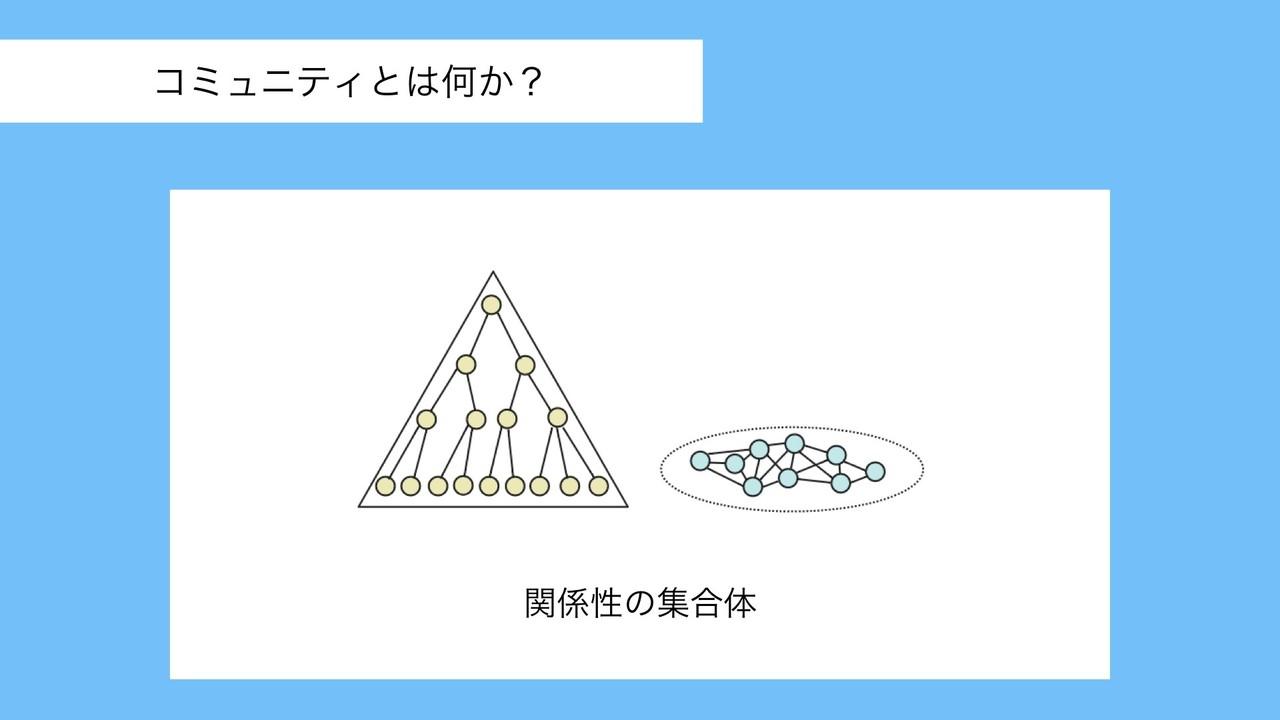 PRLTスライド_長田.003