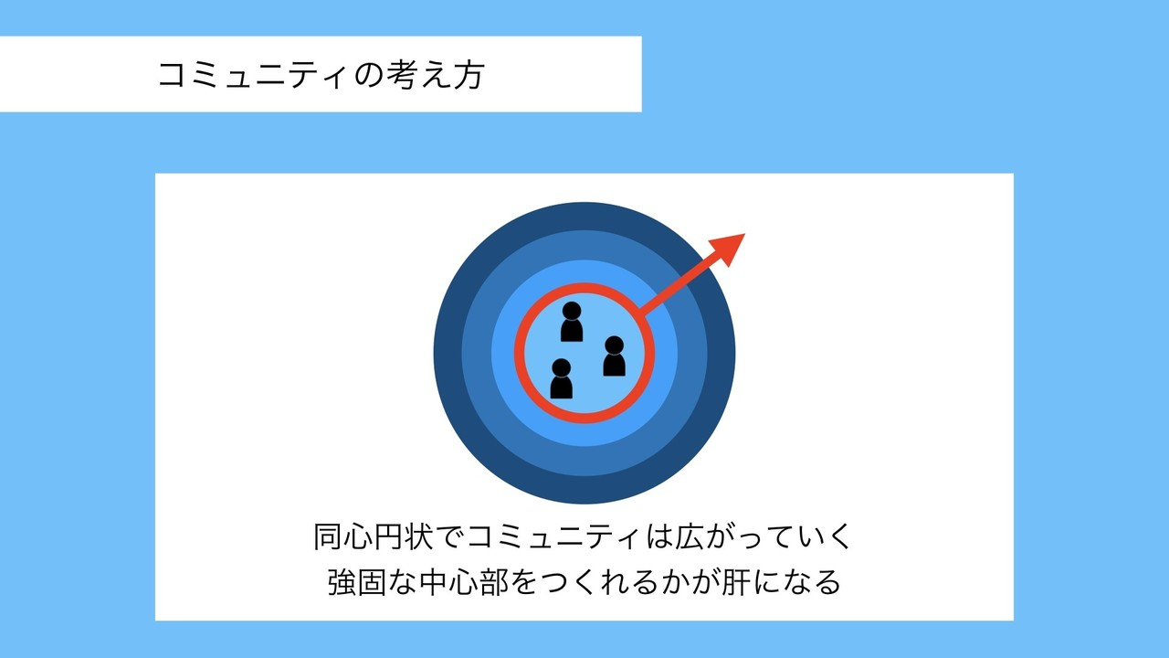 PRLTスライド_長田.005