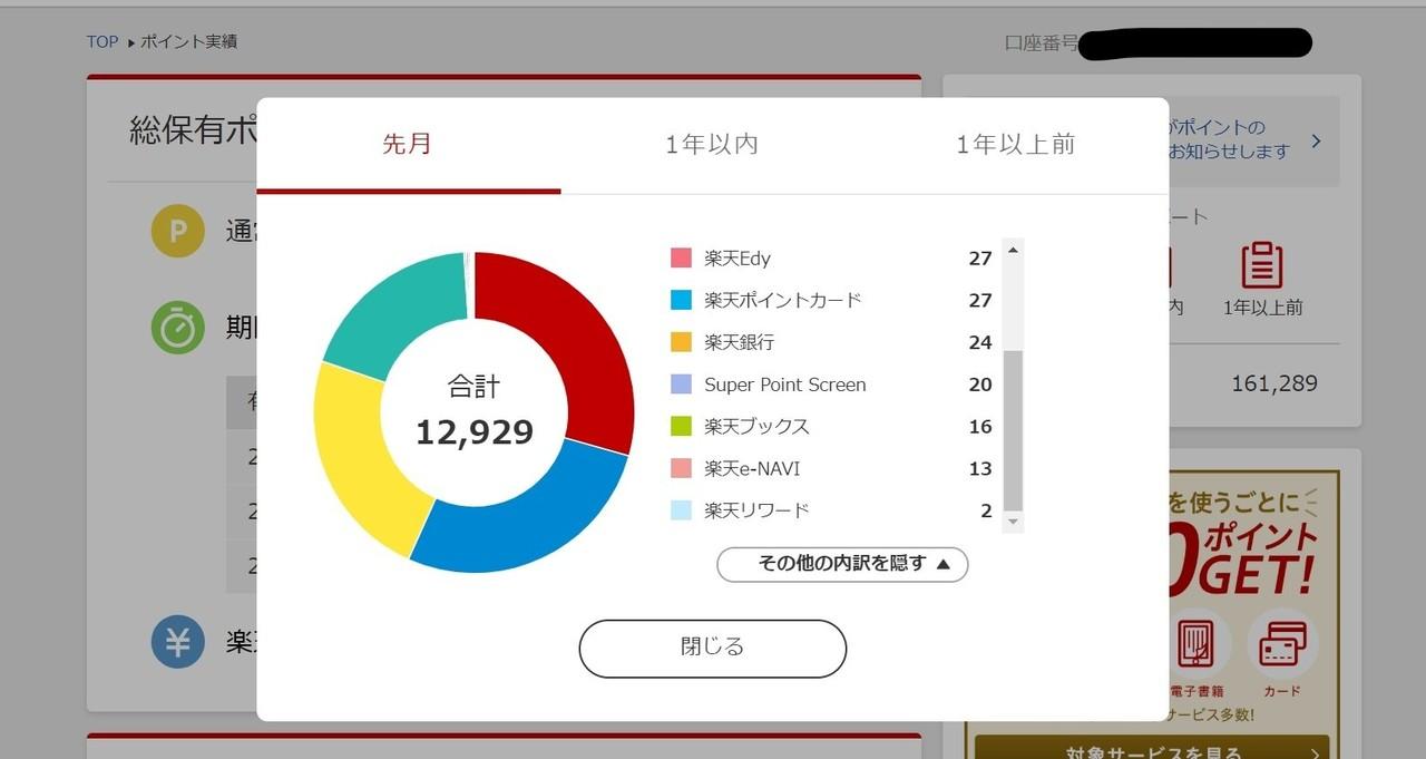 Inked楽天ポイント10月実績PCログイン④_LI