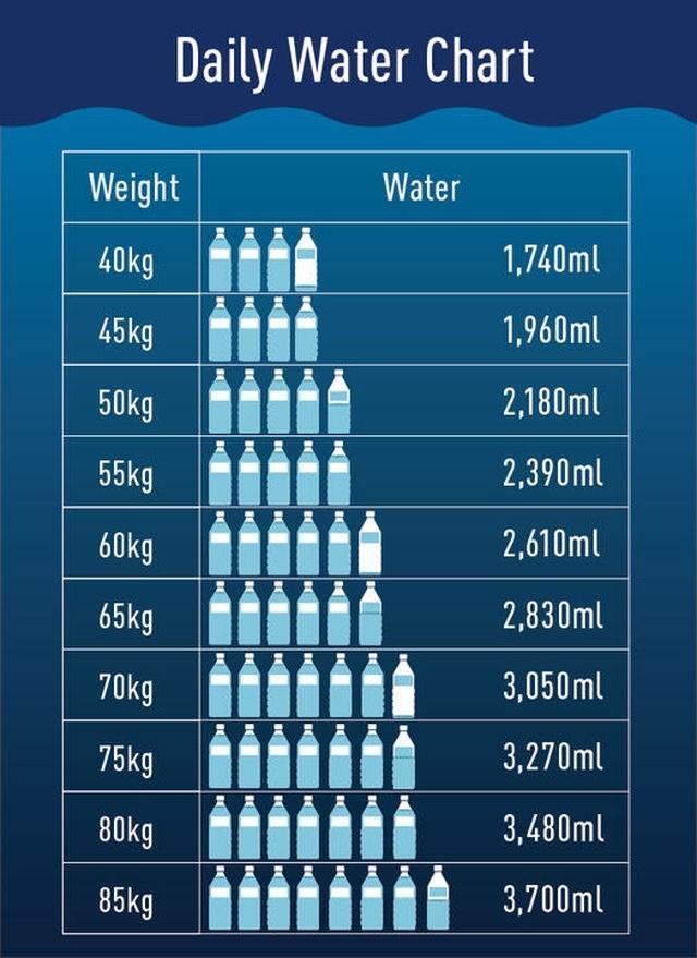 水 中毒 どれくらい 飲ん だら