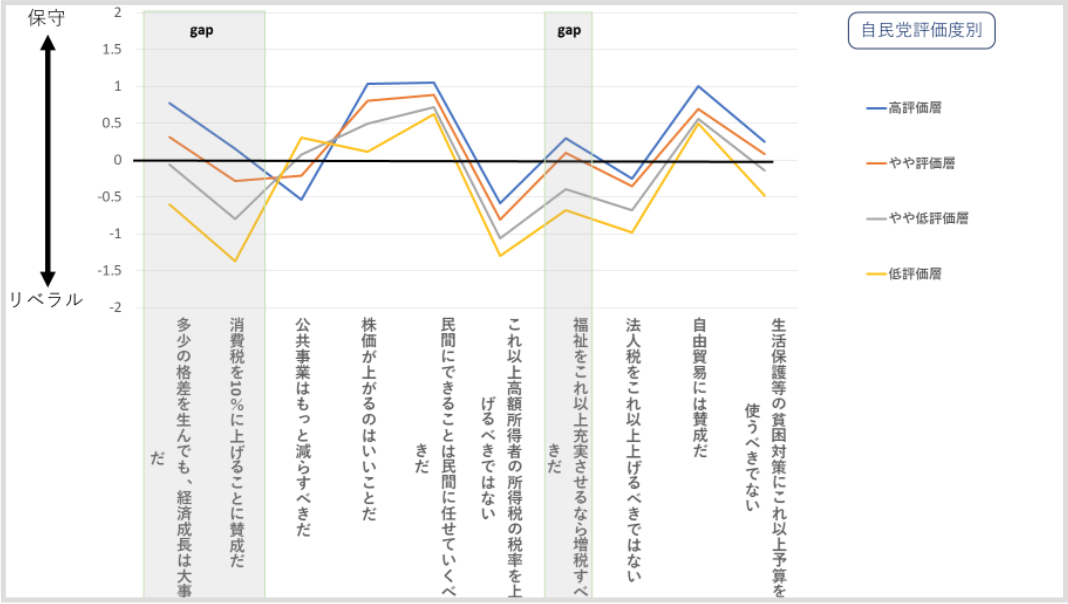 三浦瑠麗3回目グラフ