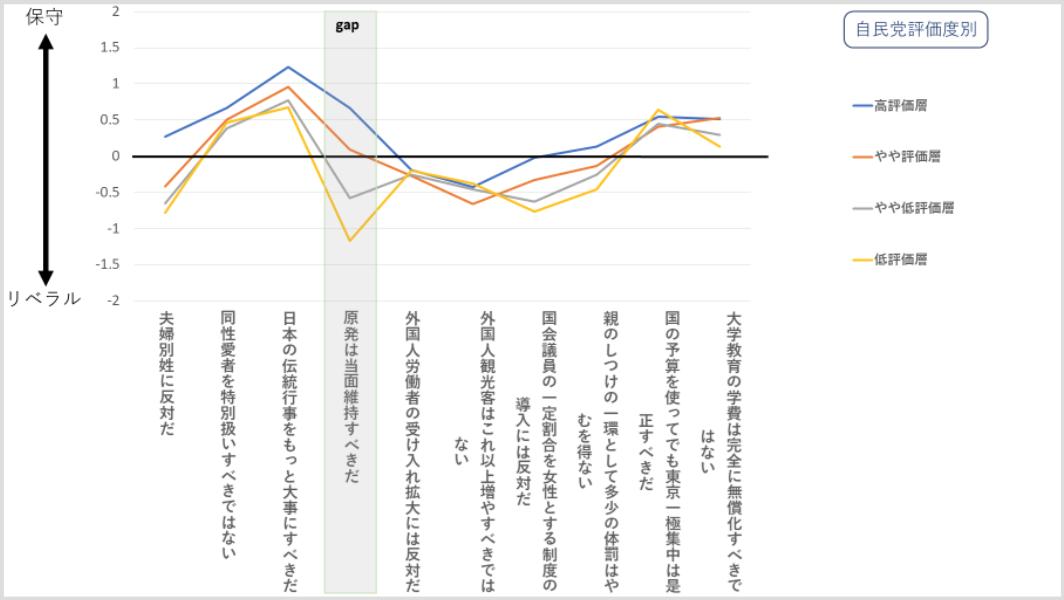 三浦瑠麗4回目グラフ