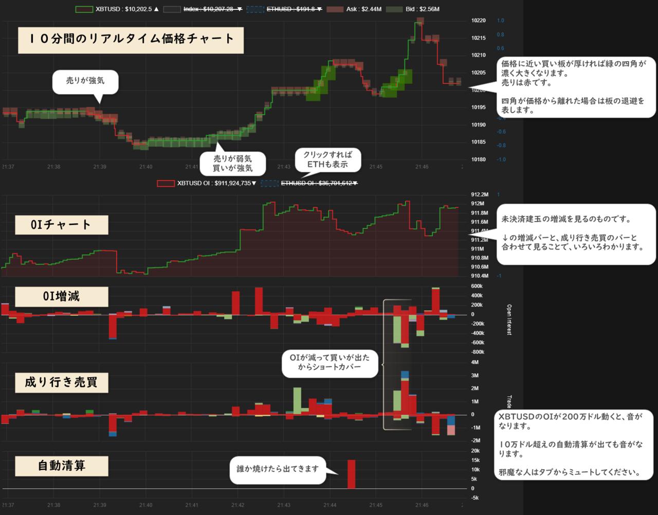 チャート リアルタイム 金 価格
