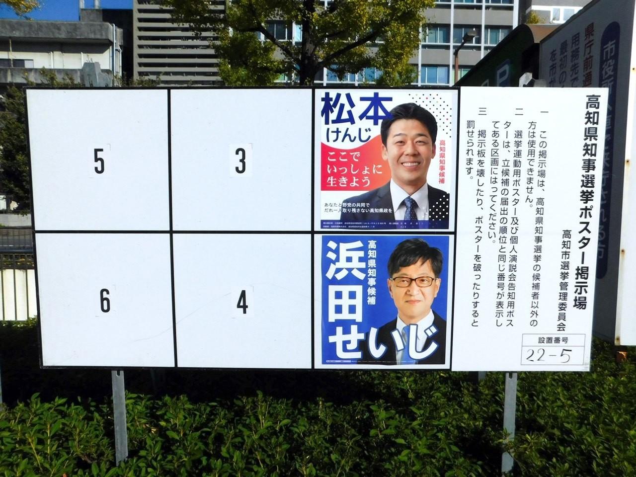 選挙ウォッチャー】 高知県知事選2019・分析レポート ...