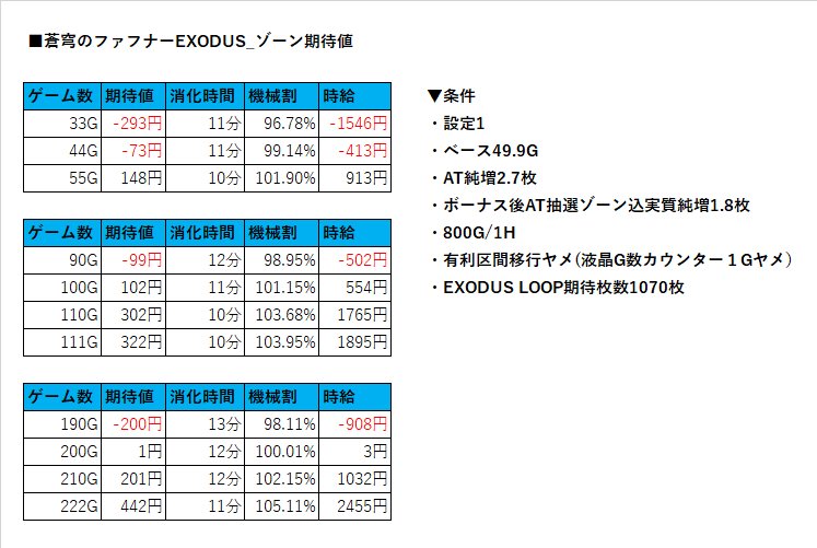 Exodus 天井 ファフナー