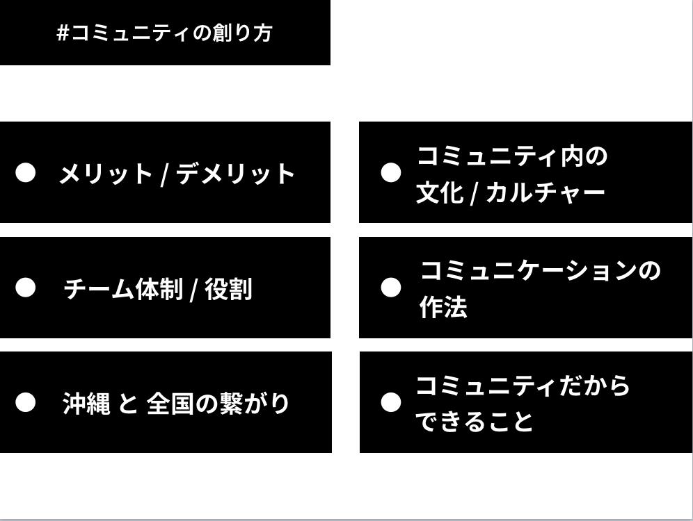 スクリーンショット 2019-12-06 13.57.52
