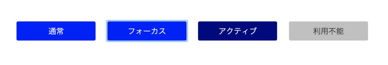 ボタンの操作状態について。通常、フォーカス、アクティブ、利用不能の図