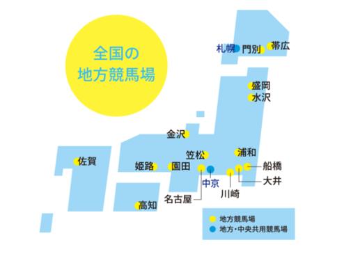 園田競馬ライブ