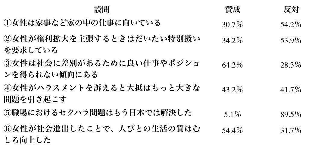スクリーンショット 2019-12-26 8.59.05