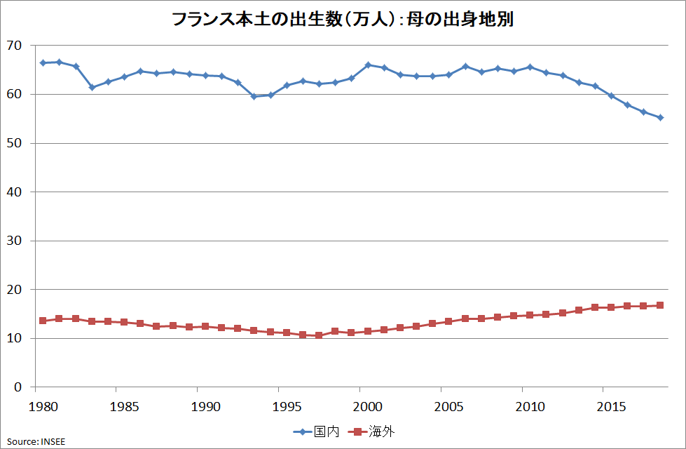 日本の参考にならないフランスとスウェーデンの少子化対策|Prof ...