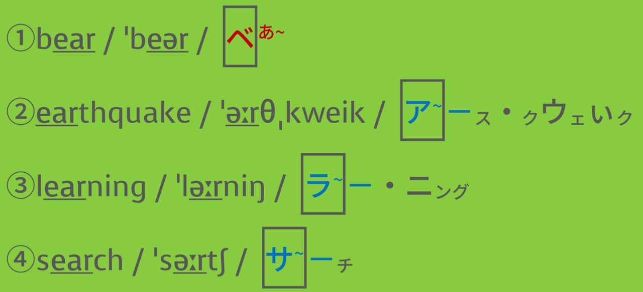 発音問題5-02