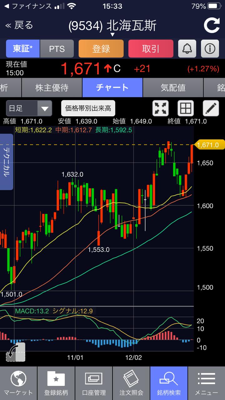 株価 1671