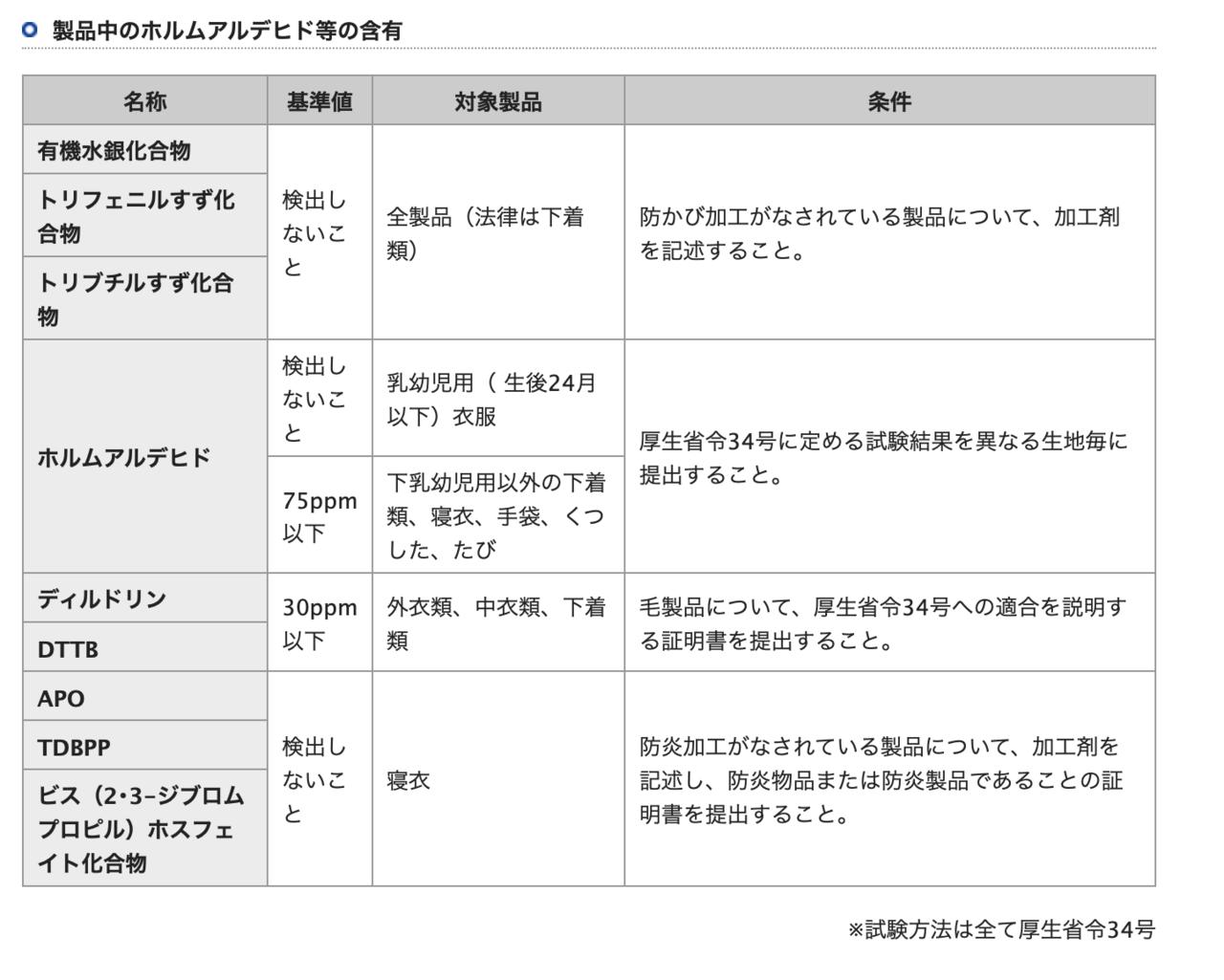 スクリーンショット 2020-01-06 18.00.31