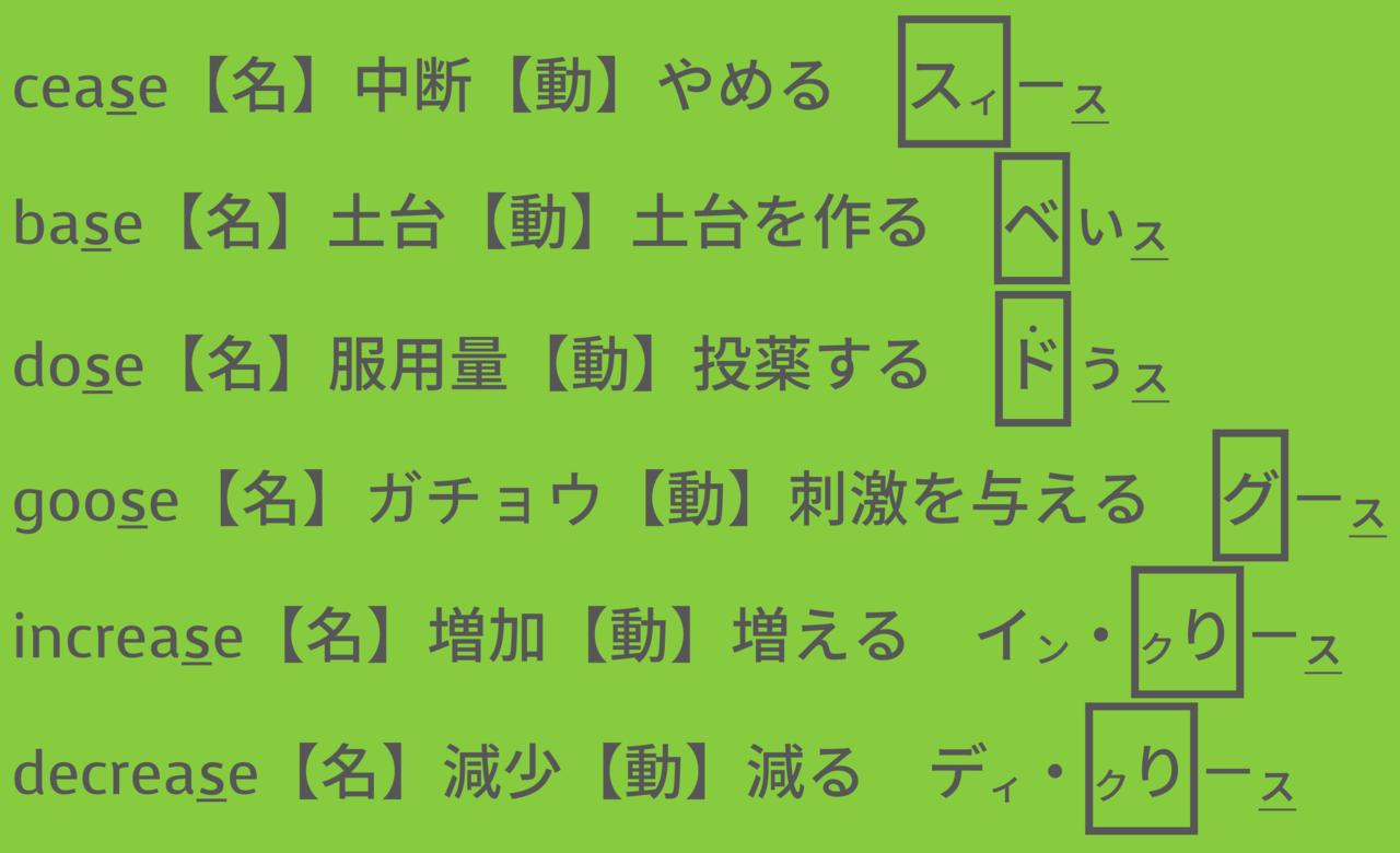 発音問題7-06