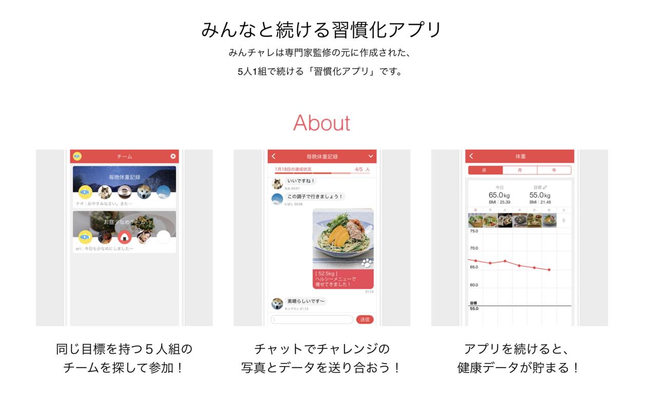 スクリーンショット 2020-01-09 10.11.59