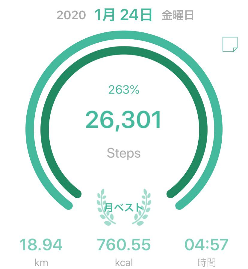 カロリー 1 時間 歩く