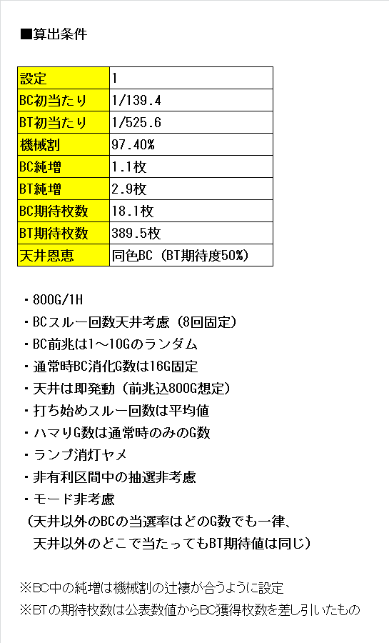 バジリスク 絆2 天井恩恵