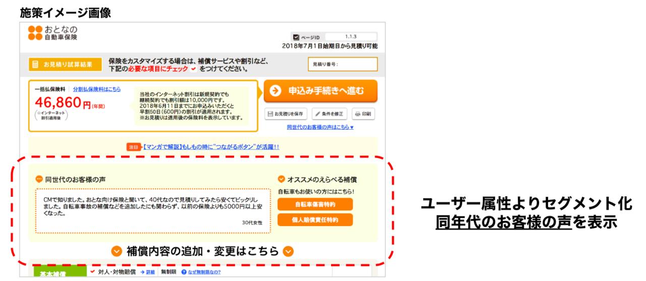 FireShot Capture 923 - 【セゾン自動車火災保険様】お打ち合わせ資料_20181214 - Google スライド - docs.google.com