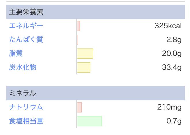 スクリーンショット 2020-01-28 22.01.33