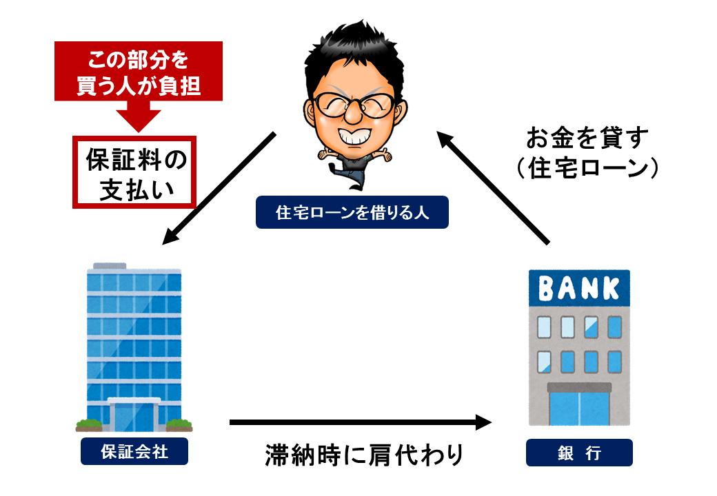 note図2