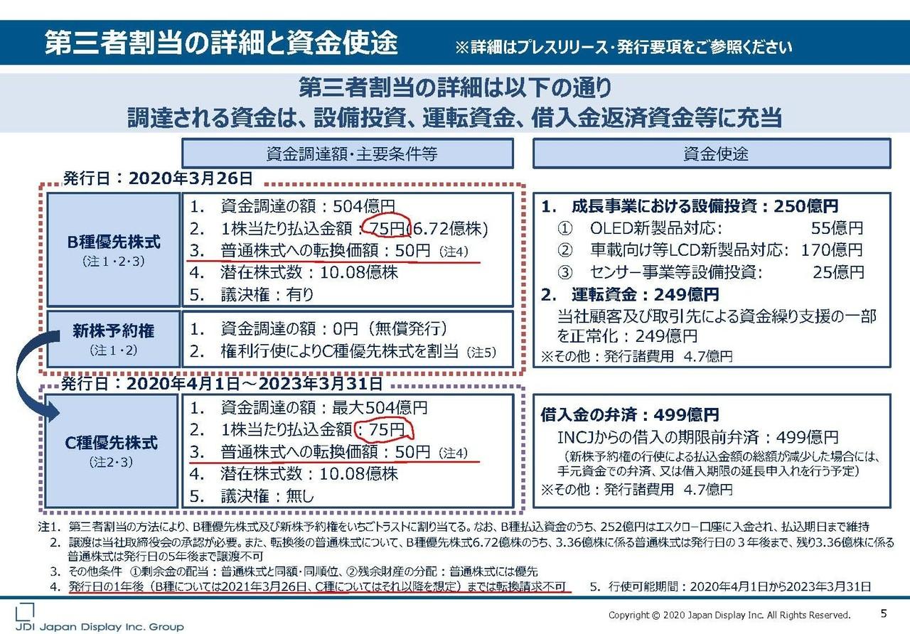 ディスプレイ 株価 ジャパン
