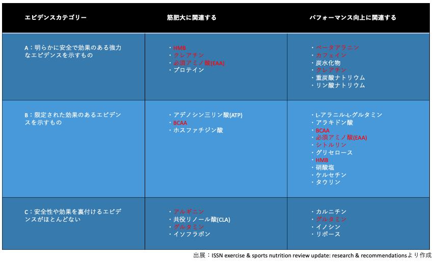 スクリーンショット 2020-02-05 10.19.16