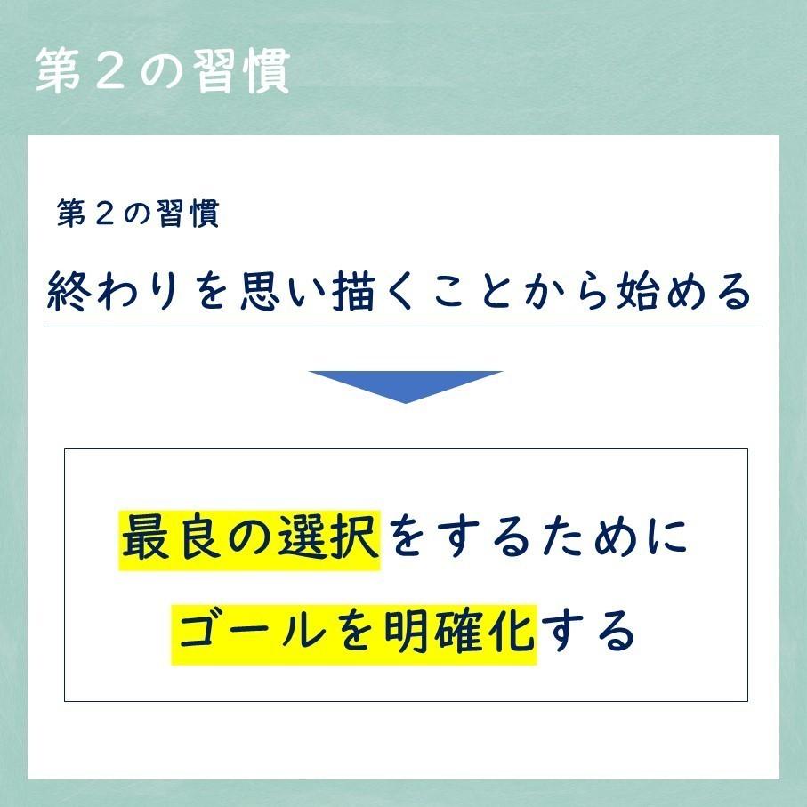 簡約!受験生のための『7つの習慣』②|【京大メソッド】受験コーチ ...