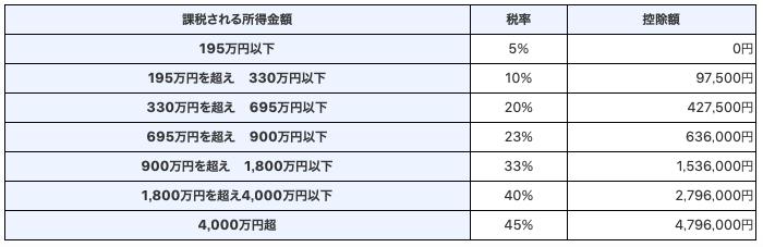 スクリーンショット 2020-02-06 05.14.18