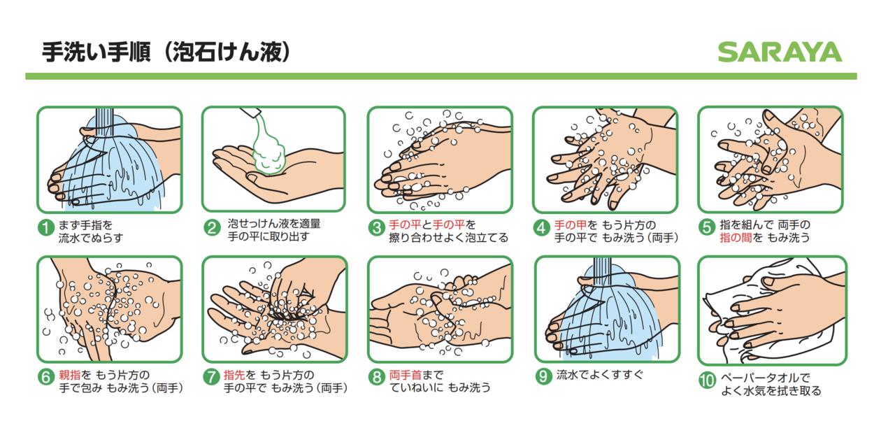 病院でやってる手洗い(衛生的手洗い)を解説してみた ナースあさみ note