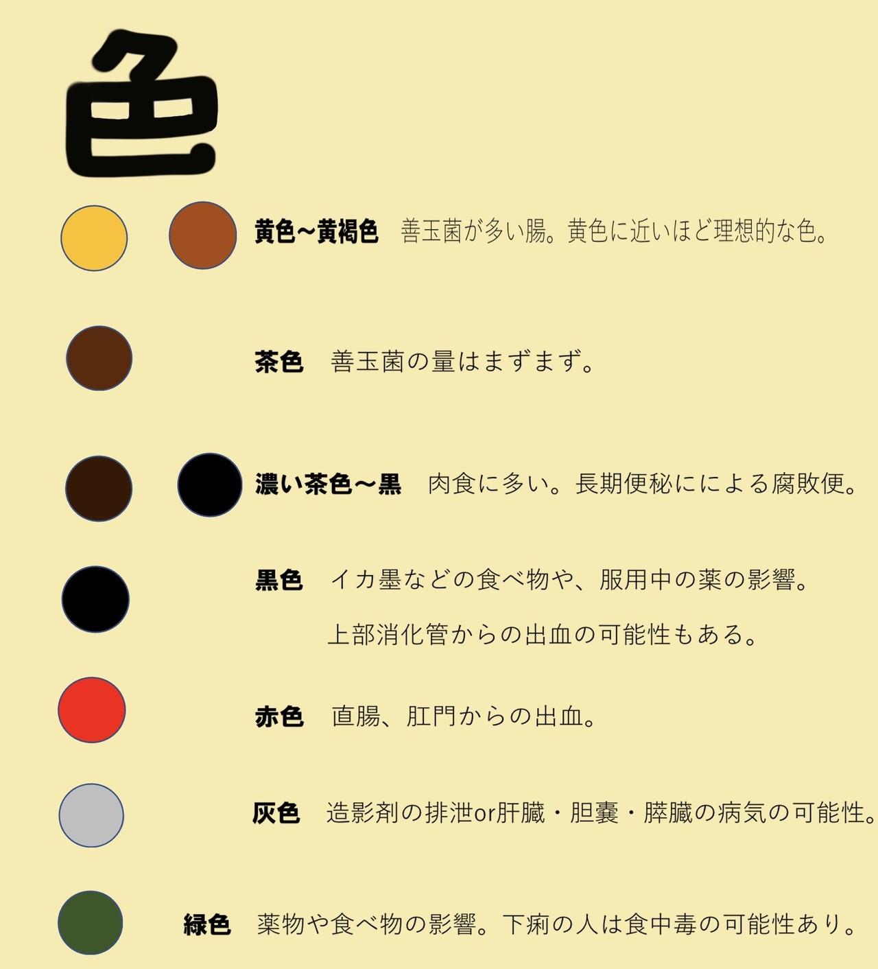 大腸 癌 便 の 色 写真