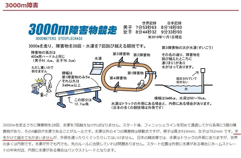 3000mSC ルール