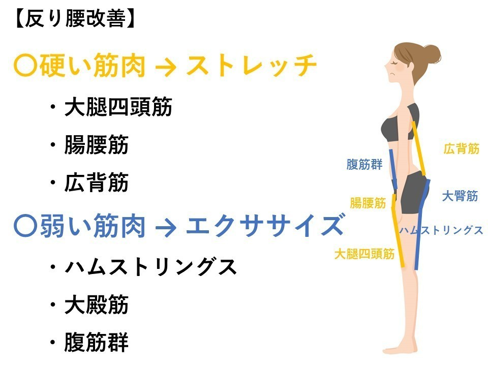 反り腰 改善 寝方