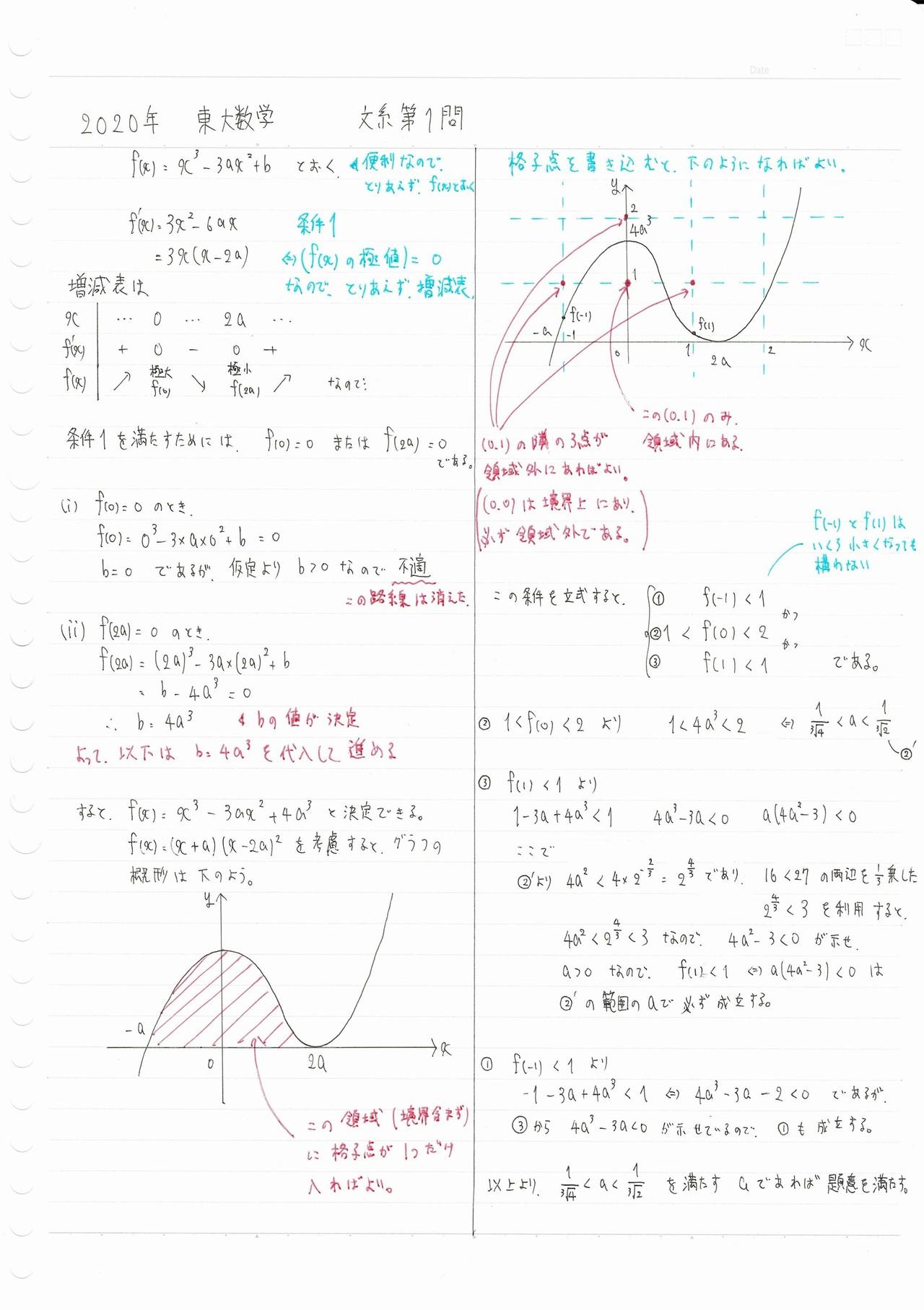 2020数学 文1 解説